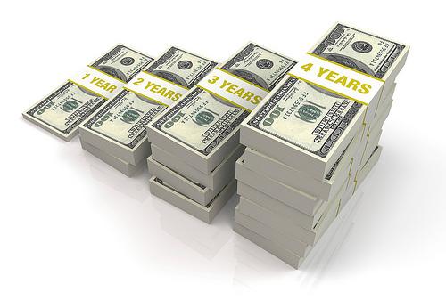 profitably
