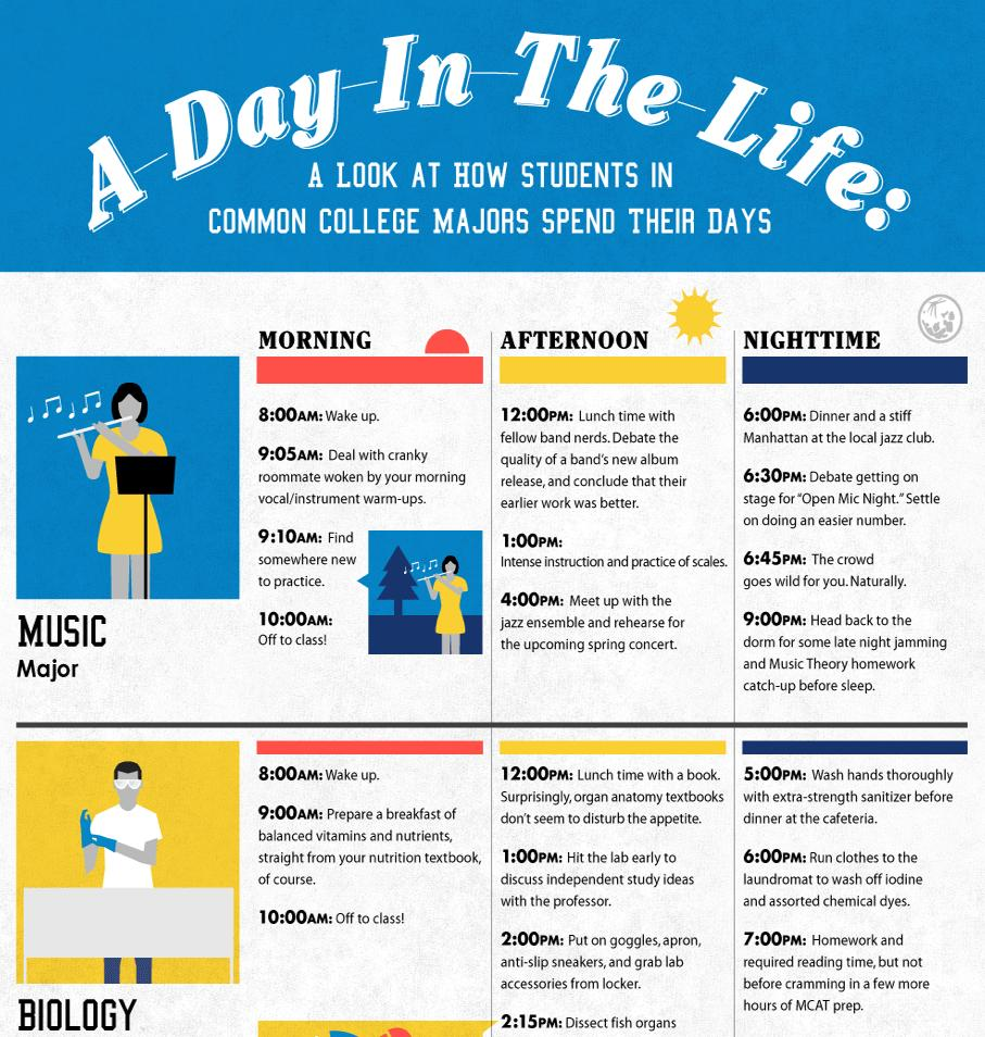 A DAY IN THE LIFE OF... - READING & WRITING 1