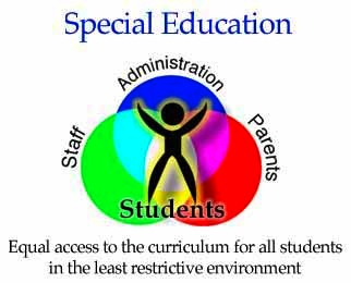 SPECIAL EDUCATION - SPEAKING & LISTENING