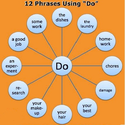 PHRASES WITH BE,DO,GET,HAVE AND MAKE