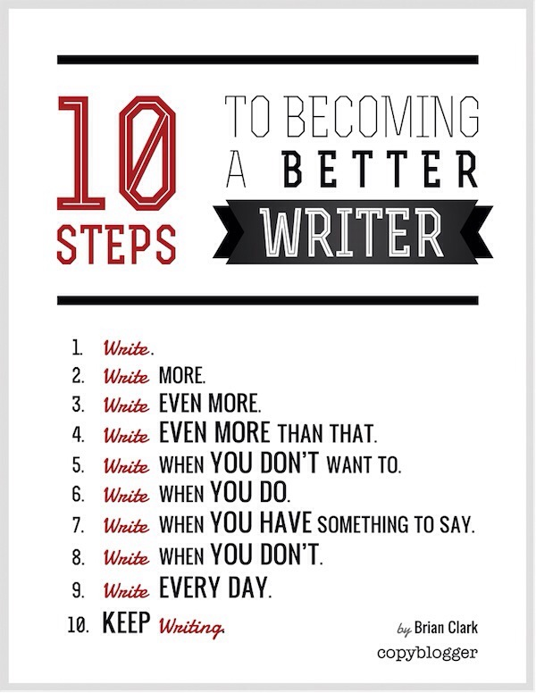 SUGGESTIONS FOR WRITING