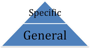 GENERAL & SPECIFIC