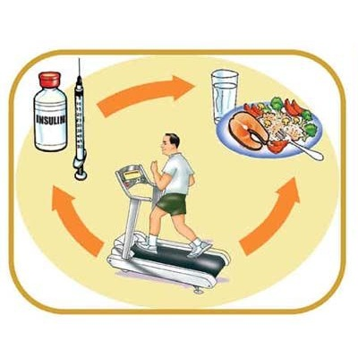HEALTH, MEDICINE AND EXERCISE