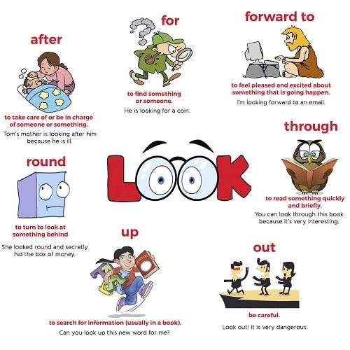 Phrasal verbs đóng vai trò quan trọng trong tiếng Anh giao tiếp