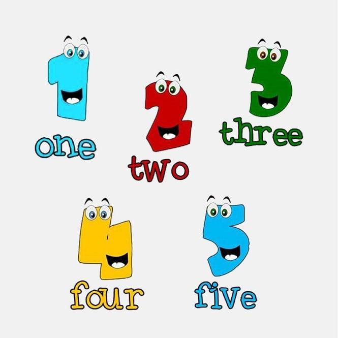 Cách đọc số thứ tự, số đếm trong tiếng Anh
